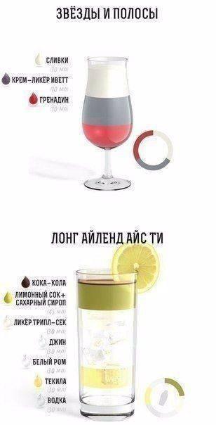 Коктейли с гренадином алкогольные: популярные рецепты