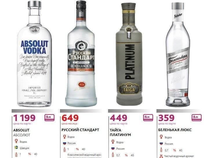 Сколько стоит водка: сводка цен в ведущих магазинах ⛳️ алко профи