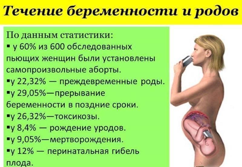 Сколько мужчине нужно не пить алкоголь перед зачатием