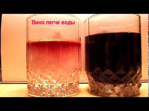 Проверяем вино на натуральность. как проверить качество вина в домашних условиях?   про самогон и другие напитки ?   яндекс дзен