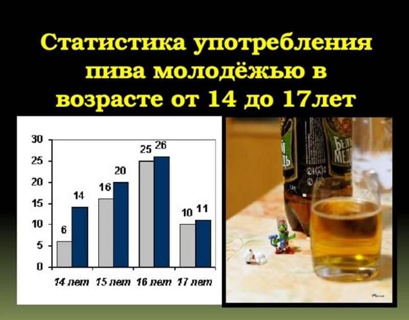 Чем вредно и полезно пиво