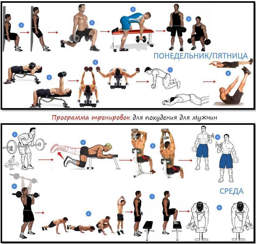 Комплекс упражнений для женщин в тренажерном зале