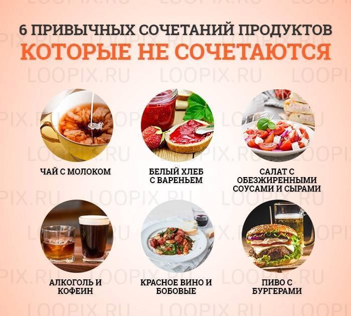 Алкогольные напитки: виды и список названий с описанием | food and health