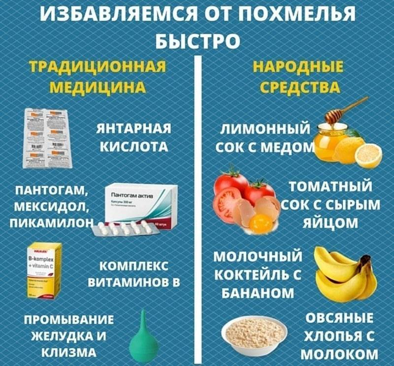 Сода против похмелья — польза и рецепты