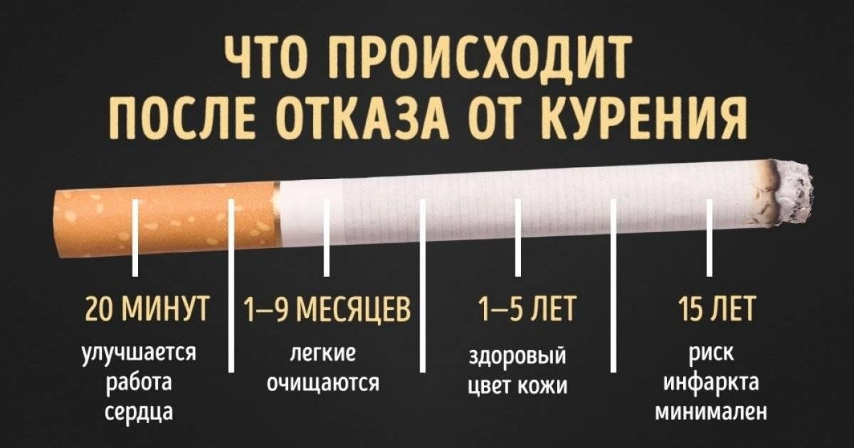 Можно ли резко бросать курить, последствия для здоровья