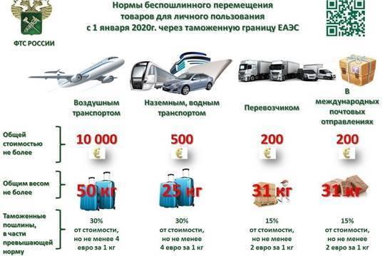 Ввоз товаров в финляндию - правила и ограничения - vsё.fi - всё о финляндии