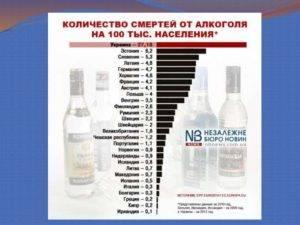 Со скольки лет разрешено покупать алкоголь в рф