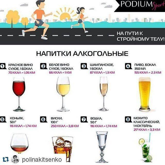 Сколько калорий в водке в 100 граммах и других алкогольных напитках