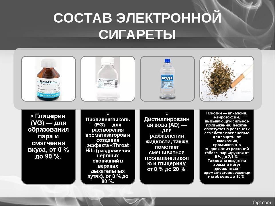 Как измерить расход жидкости для электронных сигарет?