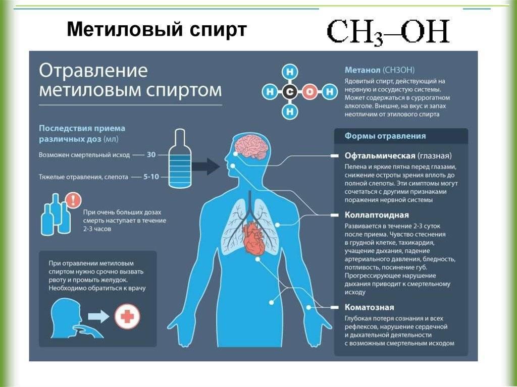 Какой спирт можно пить, а какой нет [последствия и правила употребления] - alcdrink.ru