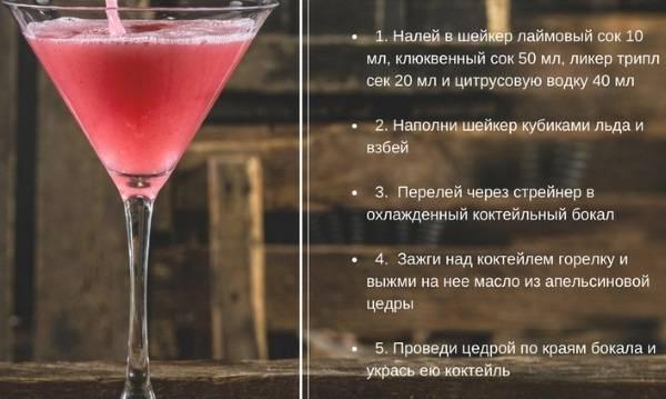 Коктейль космополитен — классический рецепт с фото: как сделать коктейль cosmopolitan в домашних условиях