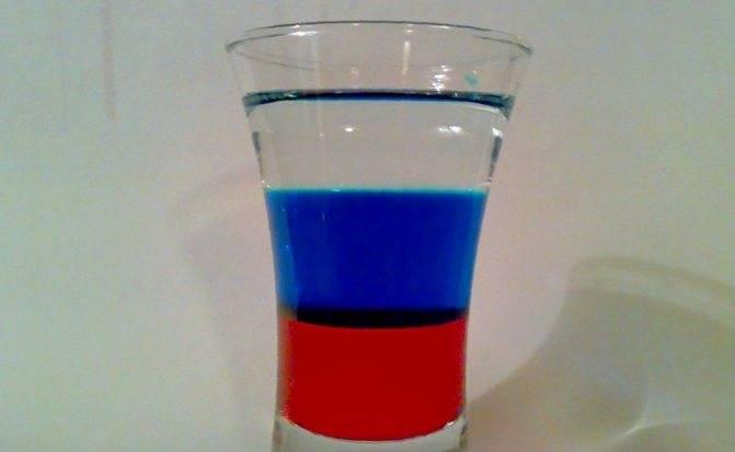 Пошаговый рецепт приготовления флана. коктейль «флаг россии» – напиток патриотов в какой форме можно сделать флан карамельную