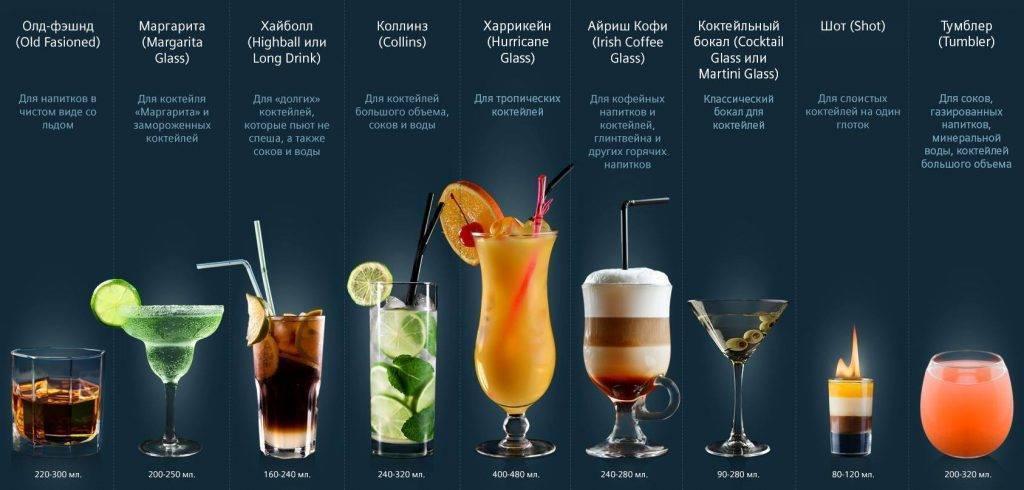 Чешская крепкая настойка бехеровка – история напитка и как правильно его пить