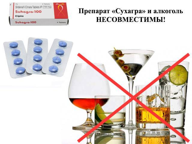 Противовирусные препараты и их совместимость с алкоголем. виферон и его совместимость с алкоголем