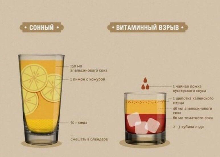 Как быстро снять алкогольное похмелье и протрезветь? советы и народные рецепты по снятию похмелья