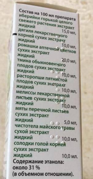 Виасил инструкция по применению цена отзывы