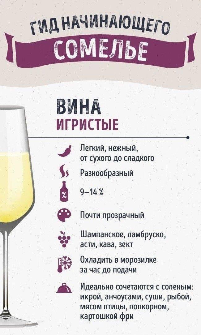 С чем пьют вермут: как правильно пить бьянко, как смешивать и разбавлять, чем закусывать bianco