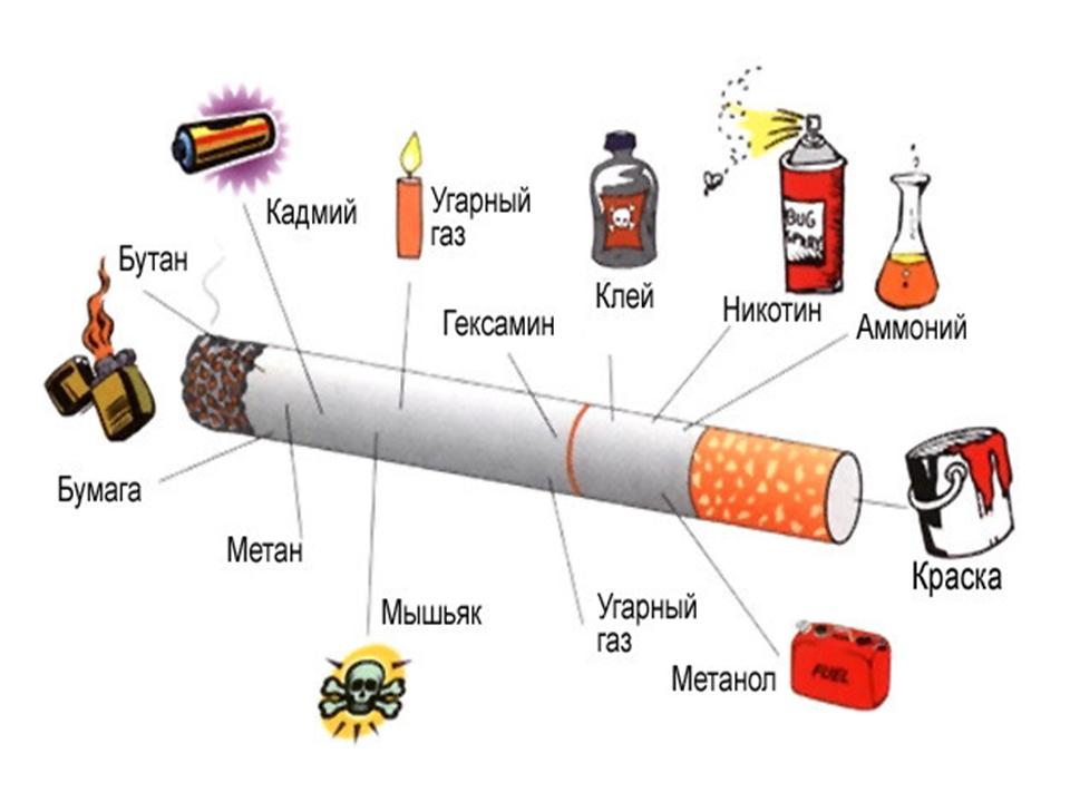 Медицинский никотин: польза и вред