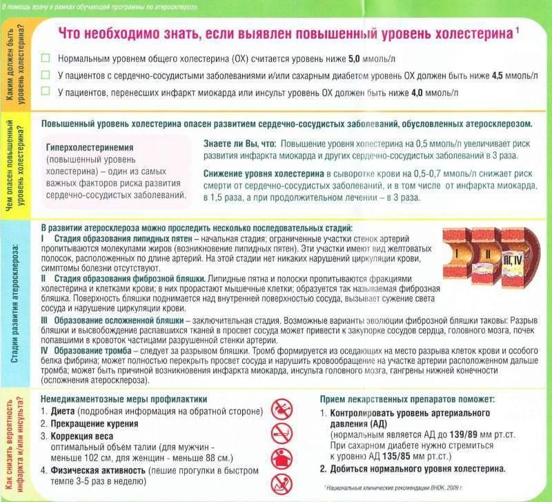Влияние алкогольных напитков на сахар в крови