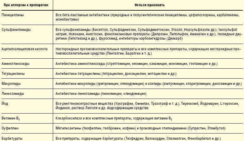 Как предупредить осложнения и побочные эффекты после филлеров | портал 1nep.ru