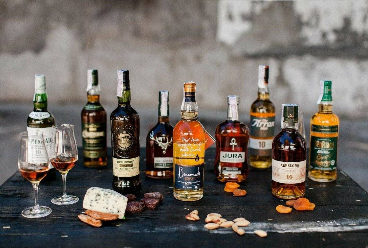 Что такое купажированный виски: отличия и особенности ⛳️ алко профи