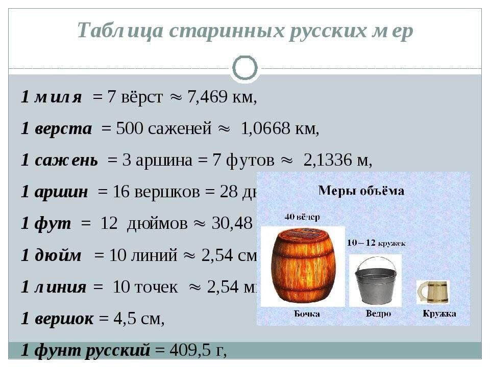 Сколько грамм в стопке водки?