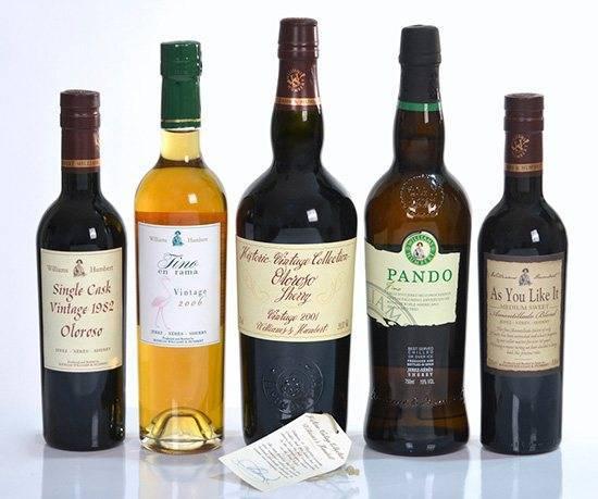 Херес: что это, виды, как пить + 9 популярных испанских марок