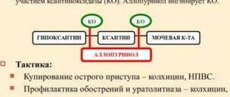 Виасил - инструкция и отзывы >> цена с бесплатной доставкой по украине: киев, харьков, одесса, днепропетровск. купить по самой выгодной цене.