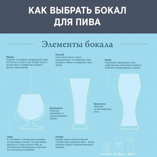 Выбираем подставку под пивной бокал или стакан: как называется, разновидности