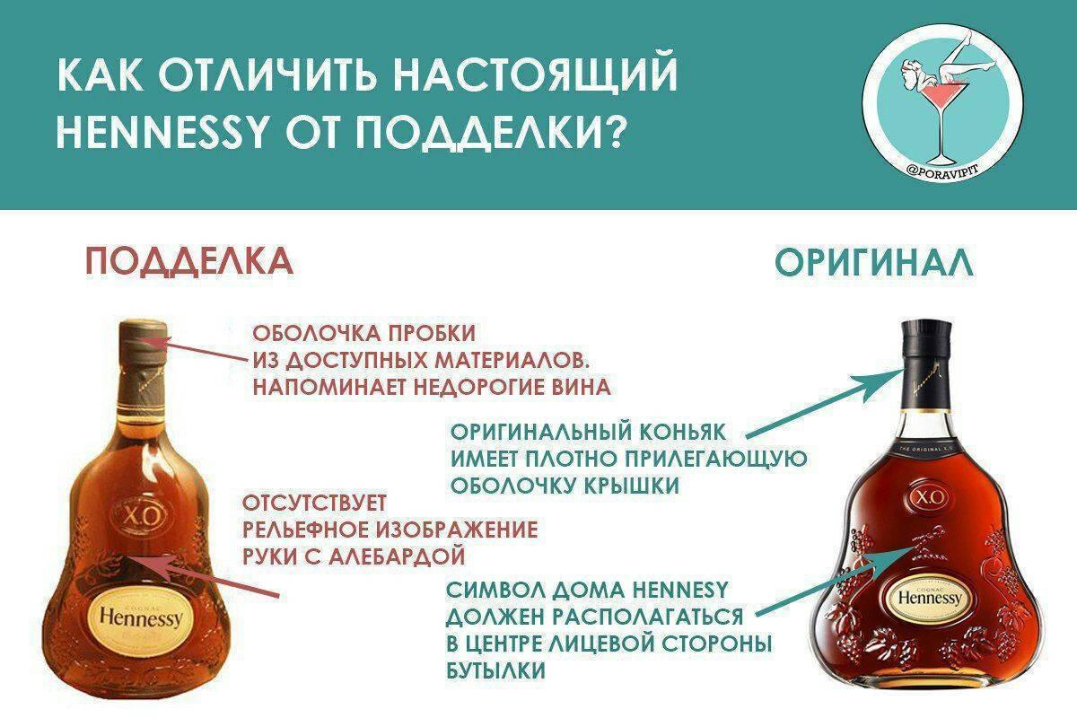 Как определить настоящий hennessy? | оригинал vs подделка