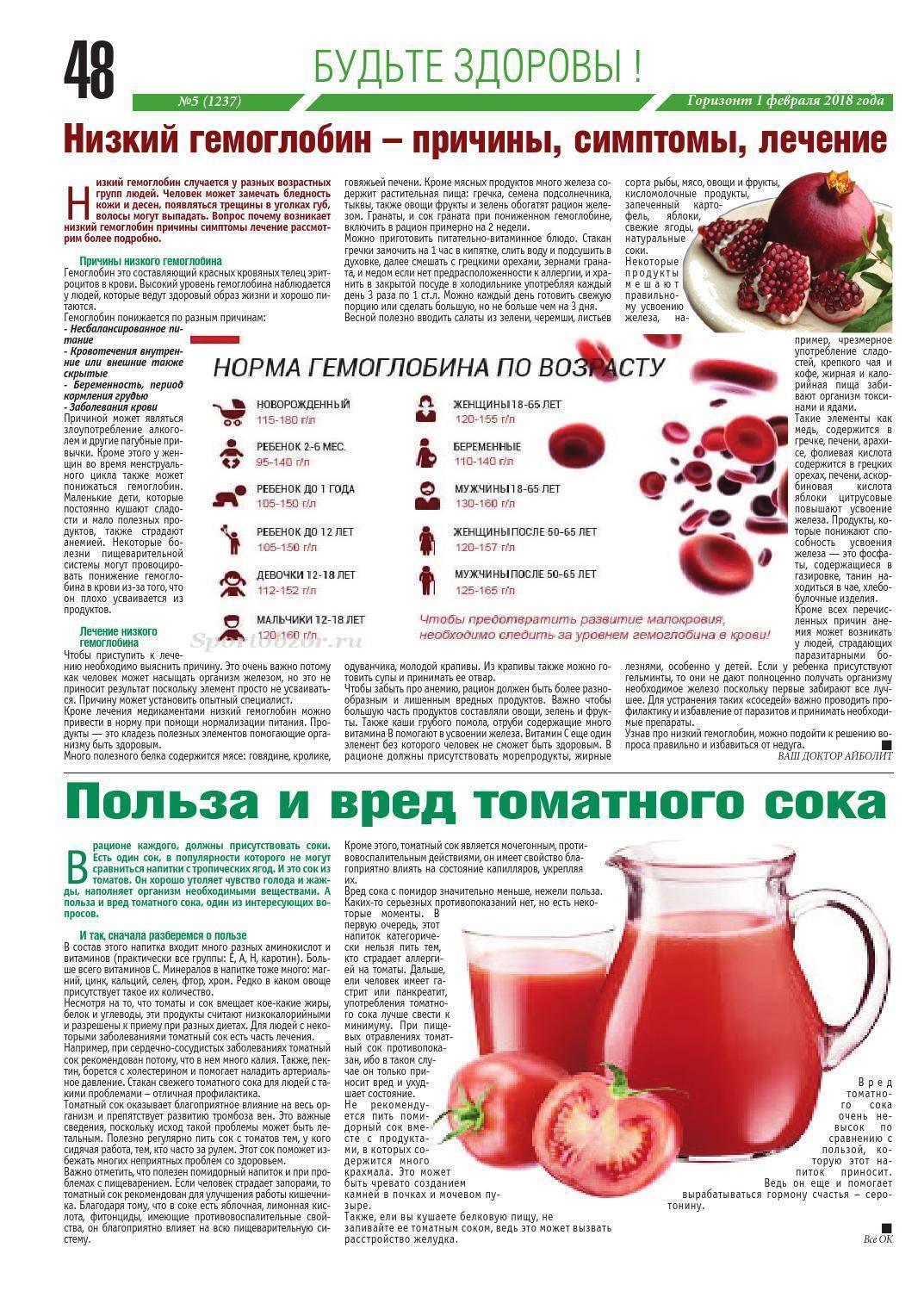 Как повысить гемоглобин? как поднять гемоглобин в домашних условиях? продукты, поднимающие гемоглобин :: polismed.com