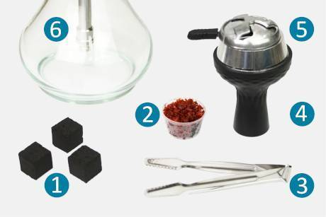 Как забить кальян: варианты и виды забивки, забивка по типу чаши