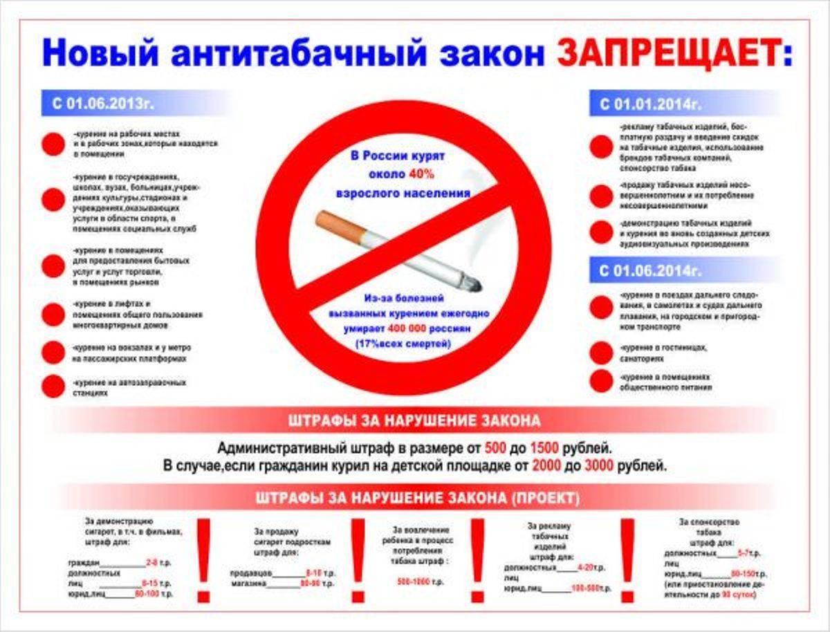 Курение в самолете в 2020: опасность, наказание, провоз