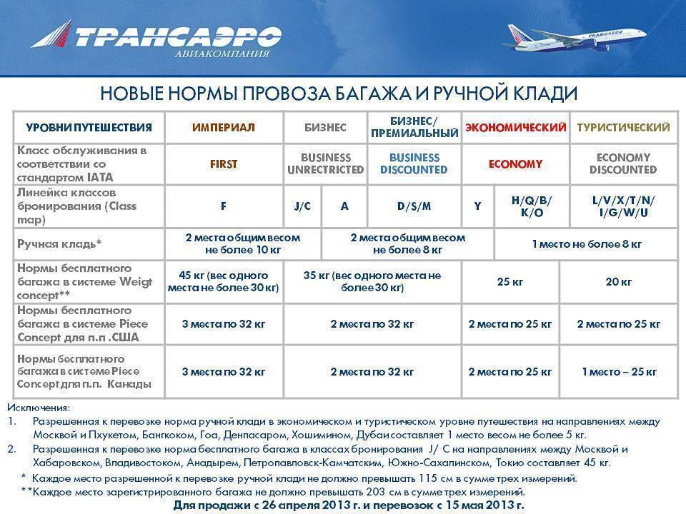 Ооо «авиакомпания «победа», группа «аэрофлот» - правила перевозки