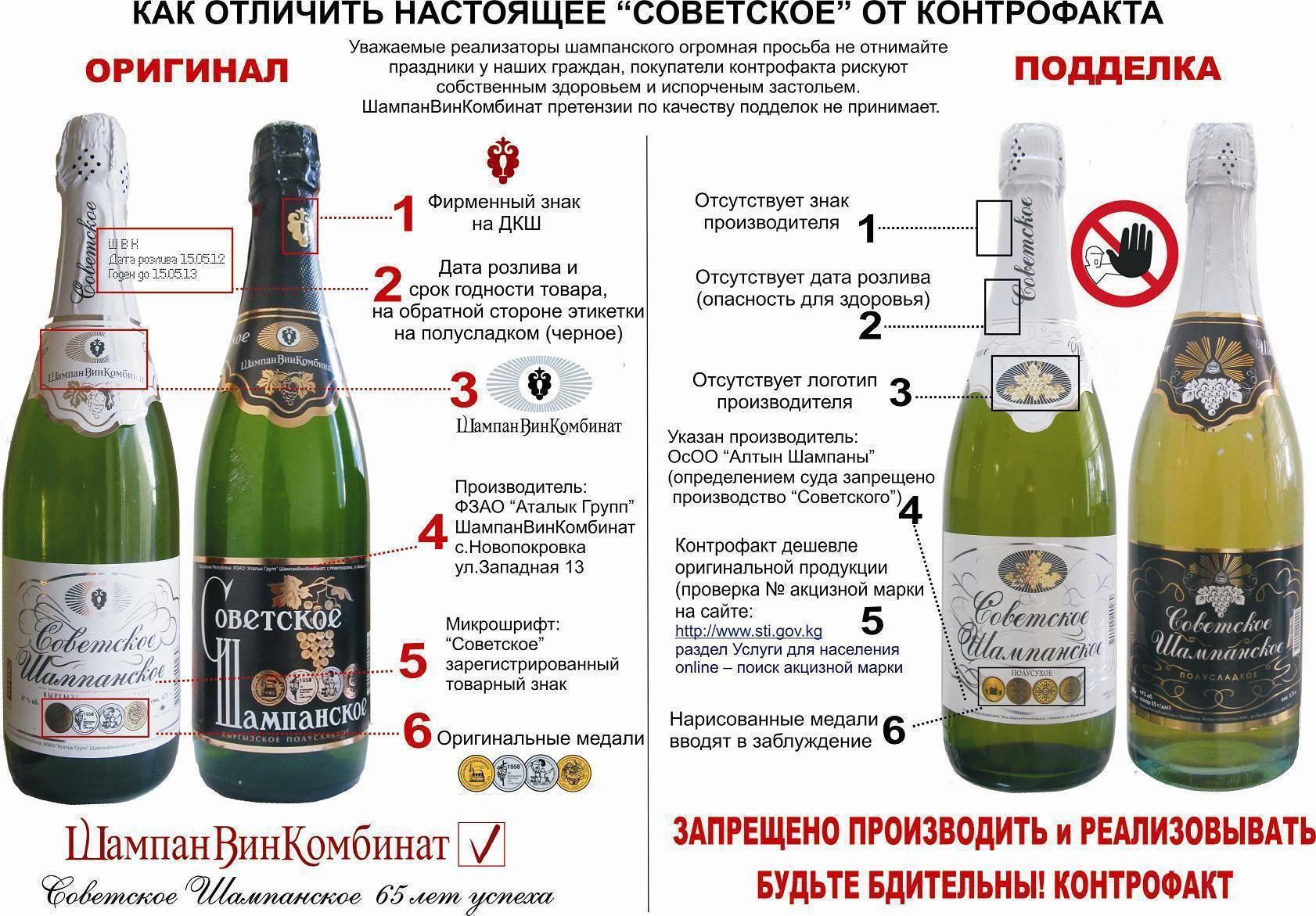 Как определить, настоящее шампанское или нет