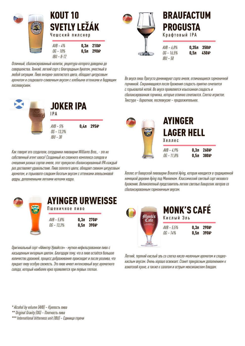 Плотность сусла и крепость пива, какая взаимосвязь?