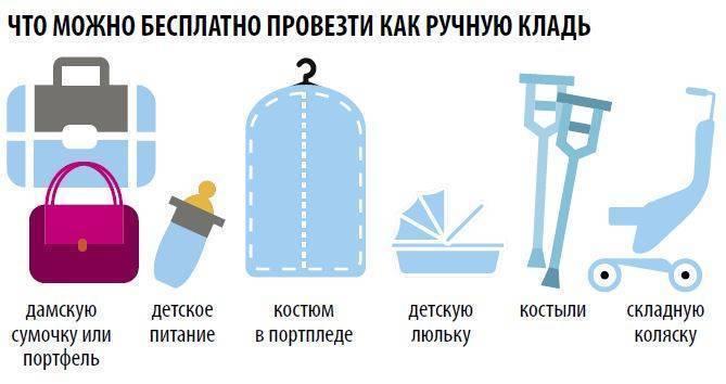 Можно ли провозить алкоголь в багаже в самолете и в каком виде?
