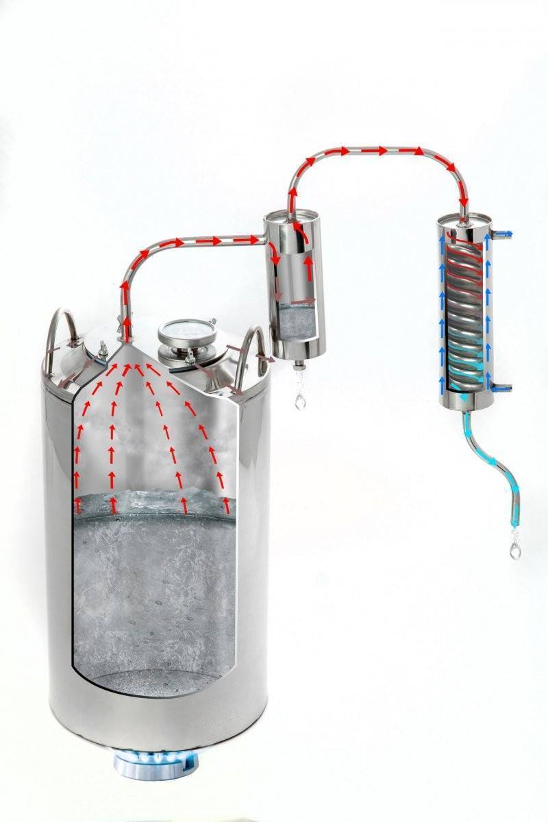 Непроточный самогонный аппарат своими руками с чертежами