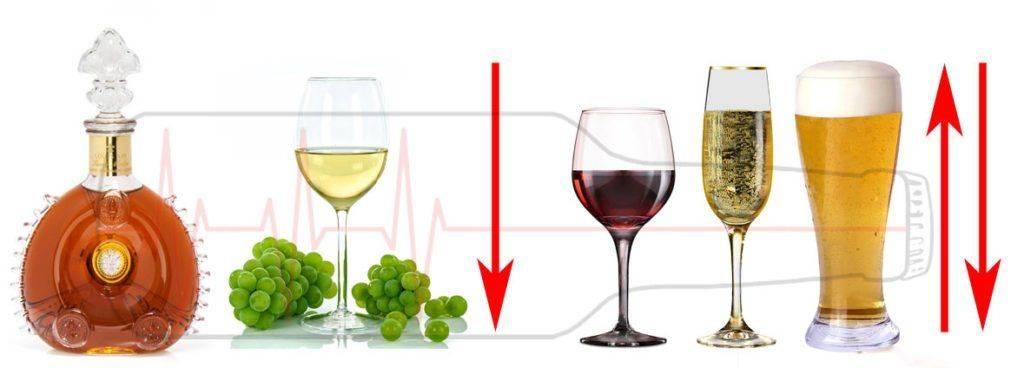 Алкоголь в рамадан: можно ли спиртное в этот месяц