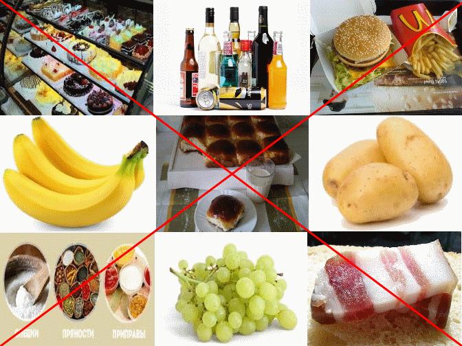 Какие таблетки нельзя пить с алкоголем: список и возможные последствия