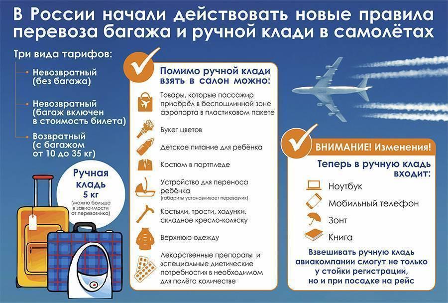 Как упаковать и пронести спиртное в салон самолета