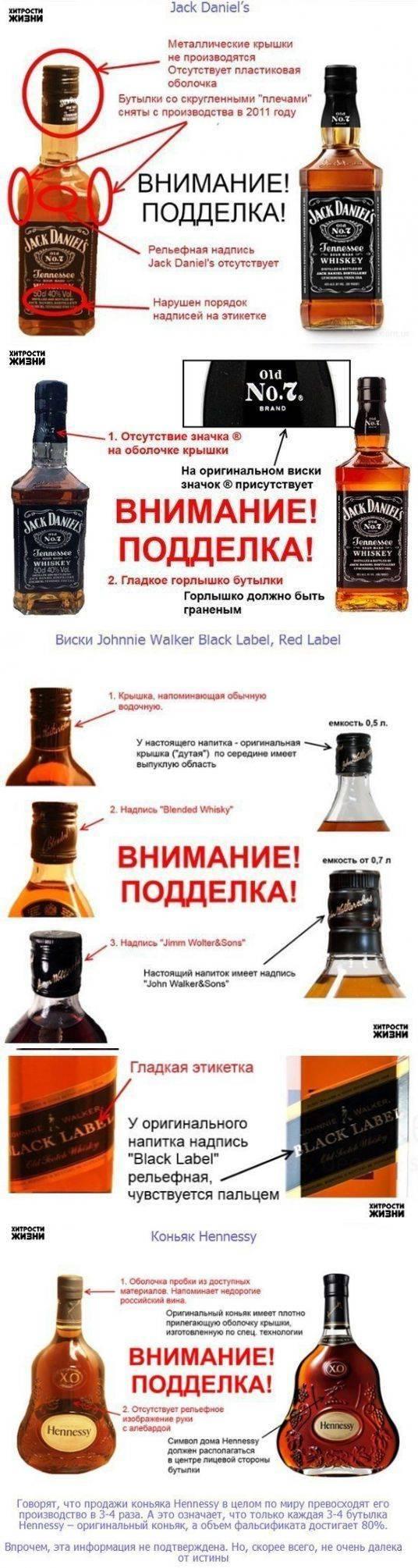Как отличить поддельный алкоголь от настоящего