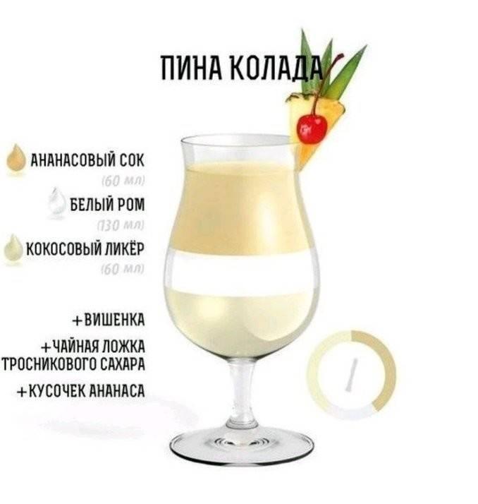Коктейль Пина Колада: 9 простых рецептов в домашних условиях
