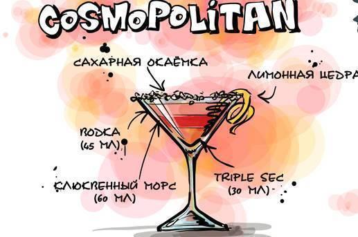 Коктейль космополитен: рецепт классический, состав   koktejli.ru