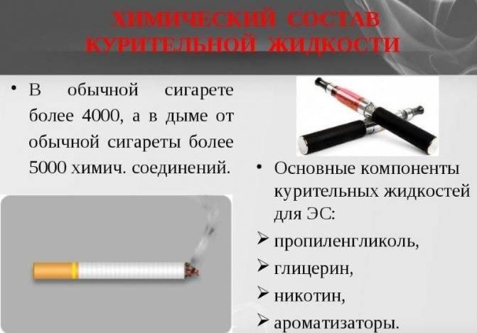 Аллергия на обычные и электронные сигареты и их составляющие: симптомы, причины, лечение