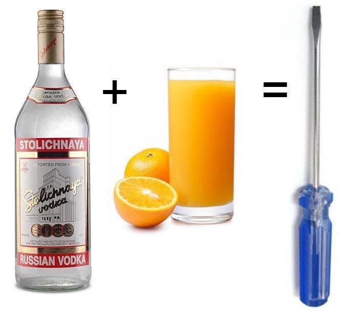 Коктейли с водкой: 100 лучших пошаговых рецептов с фото. простые идеи коктейля на основе водке в домашних условиях!
