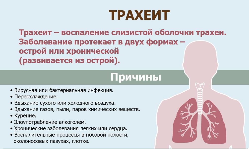 После курения болит грудная клетка: что делать, как убрать боль