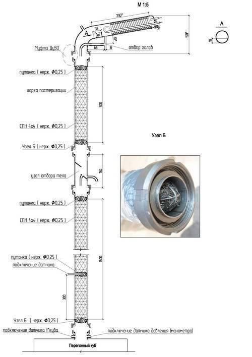 Назначение и функции царги в самогонном аппарате