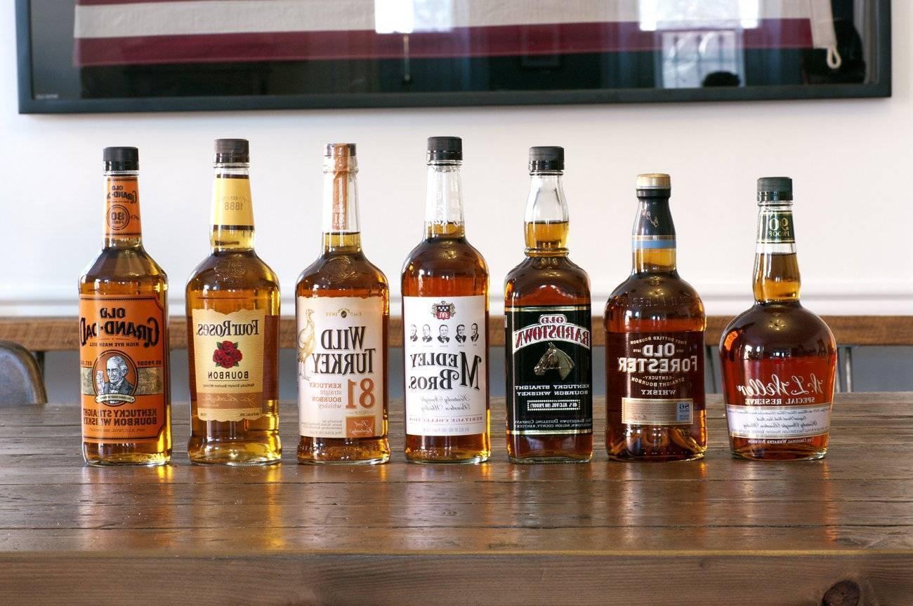 Виски: марки и их особенности. самые популярные и известные марки виски
