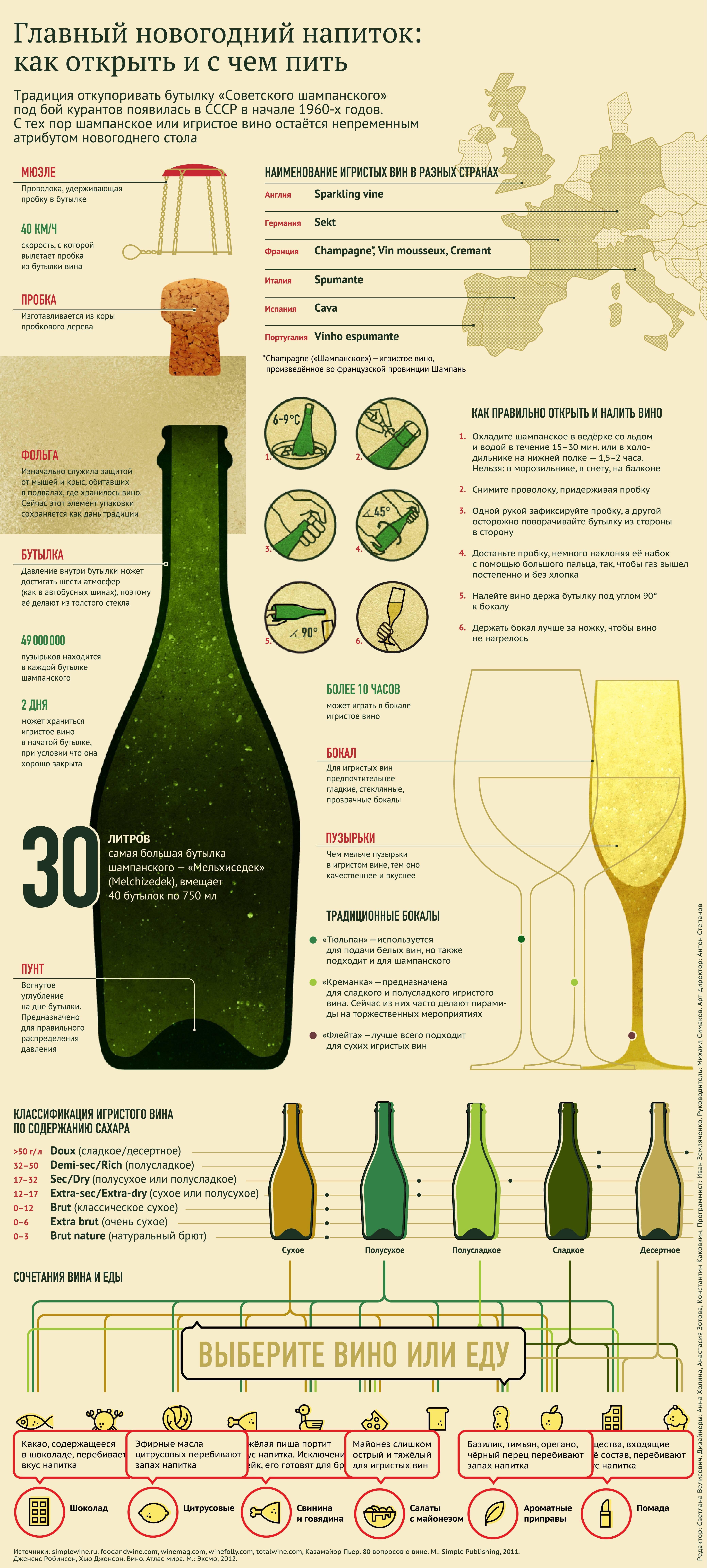 Чем отличается сухое вино от полусухого (основные отличия)
